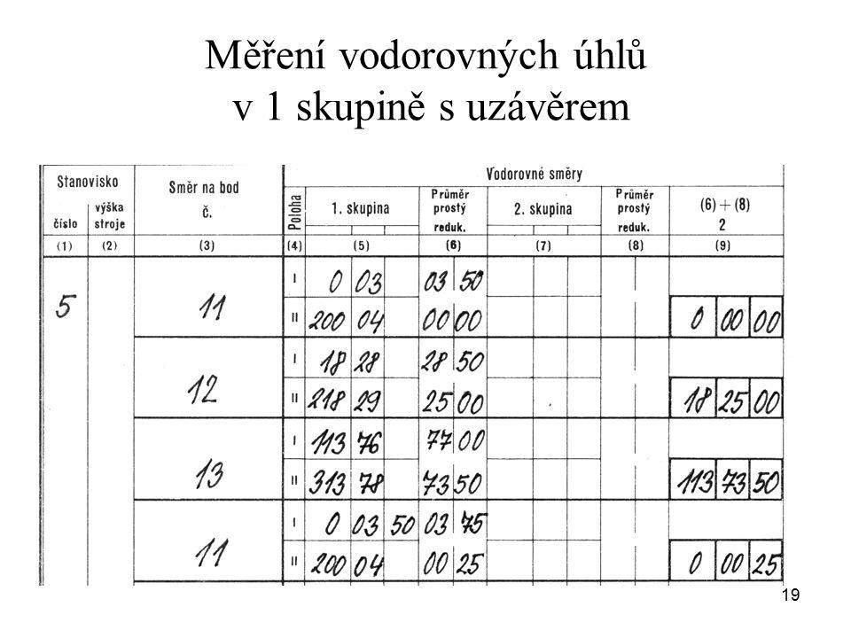 Měření vodorovných úhlů v 1 skupině s uzávěrem