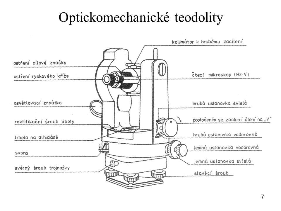 Optickomechanické teodolity