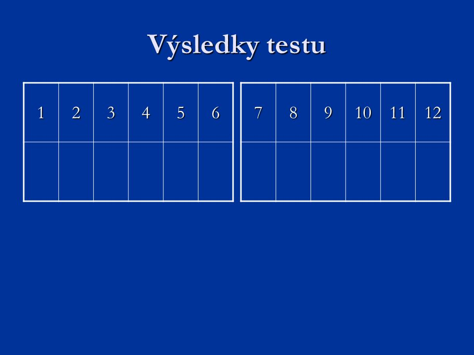 Výsledky testu 1 2 3 4 5 6 7 8 9 10 11 12