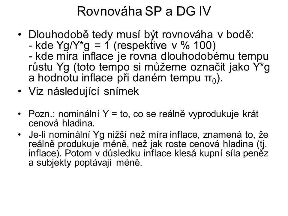 Rovnováha SP a DG IV