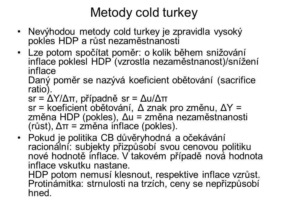 Metody cold turkey Nevýhodou metody cold turkey je zpravidla vysoký pokles HDP a růst nezaměstnanosti.