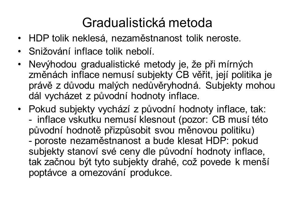Gradualistická metoda