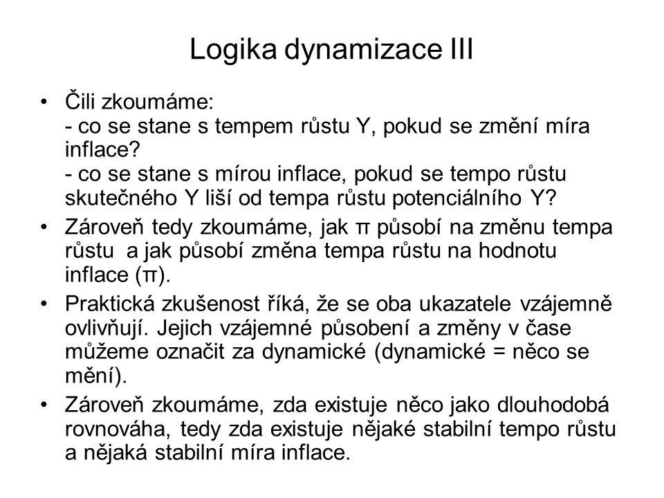 Logika dynamizace III