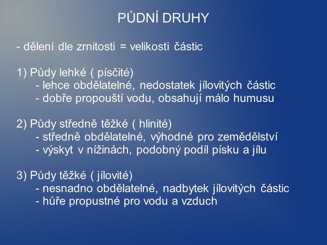 PŮDNÍ DRUHY - dělení dle zrnitosti = velikosti částic