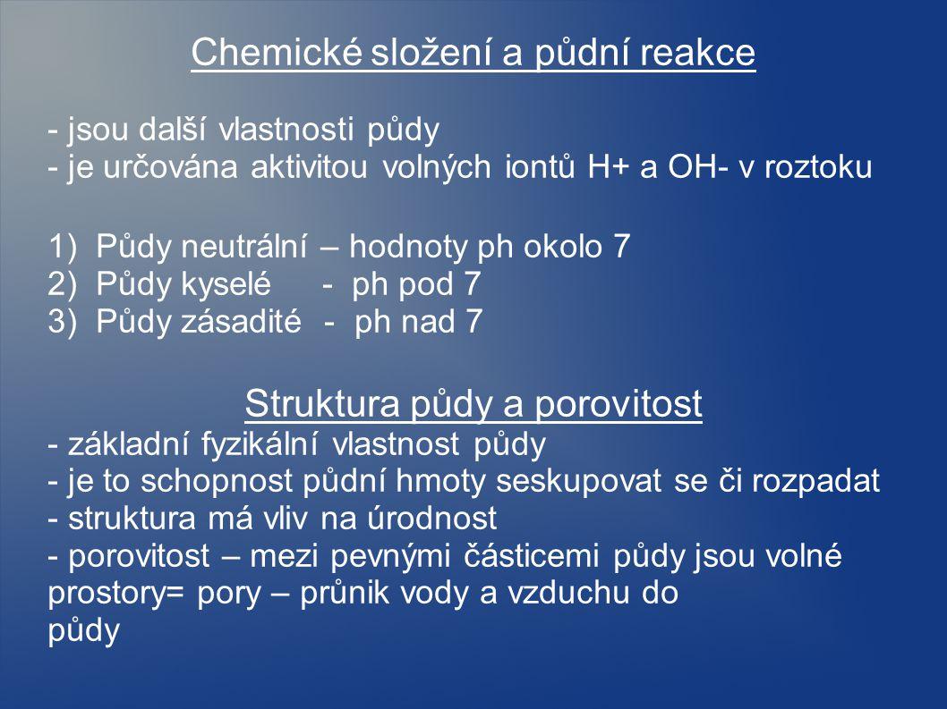 Chemické složení a půdní reakce