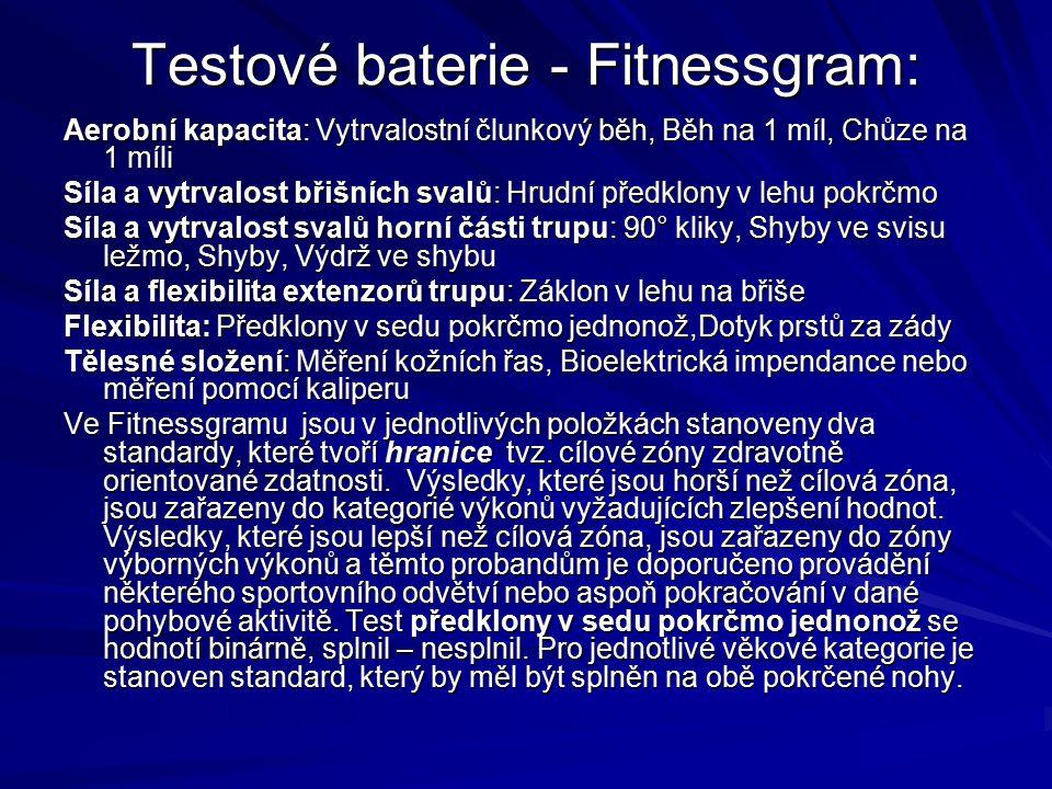 Testové baterie - Fitnessgram: