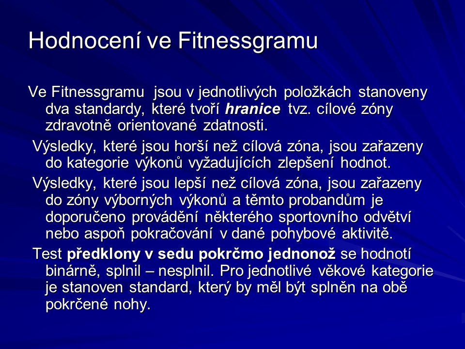 Hodnocení ve Fitnessgramu