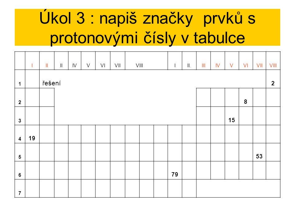 Úkol 3 : napiš značky prvků s protonovými čísly v tabulce