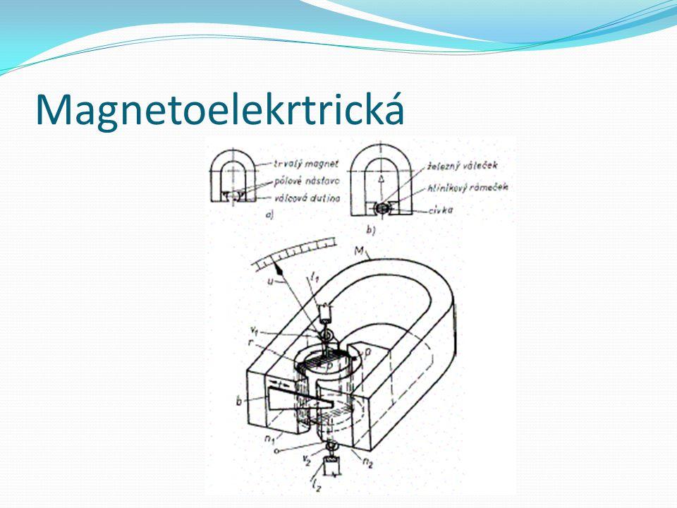 Magnetoelekrtrická