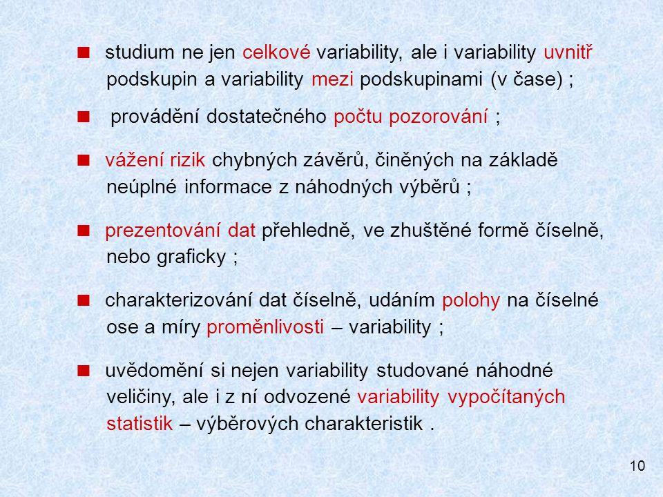  studium ne jen celkové variability, ale i variability uvnitř
