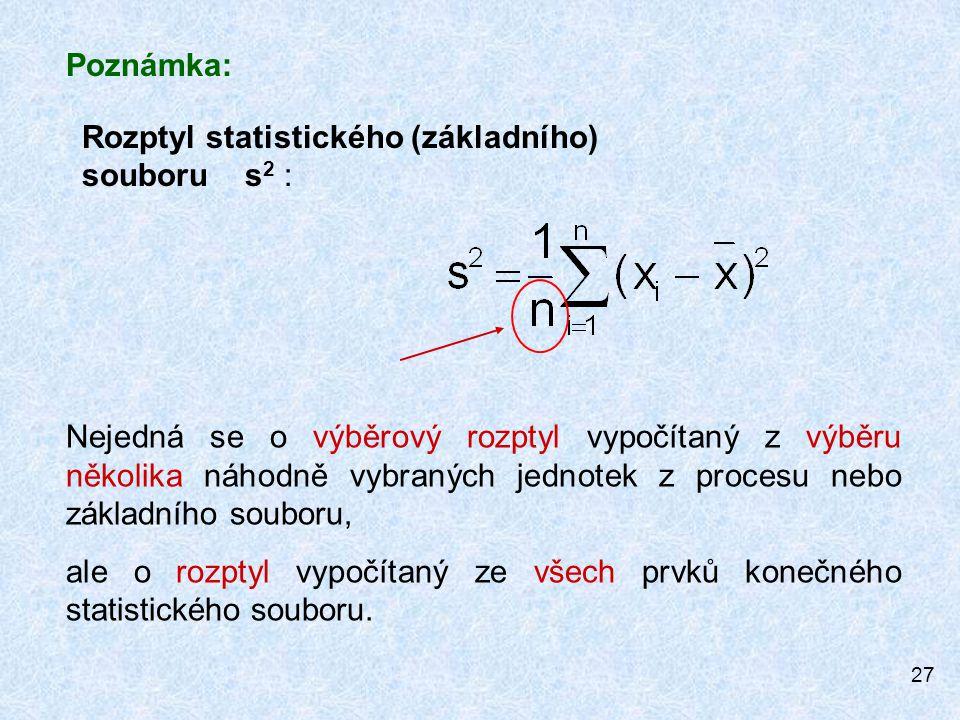 Poznámka: Rozptyl statistického (základního) souboru s2 :