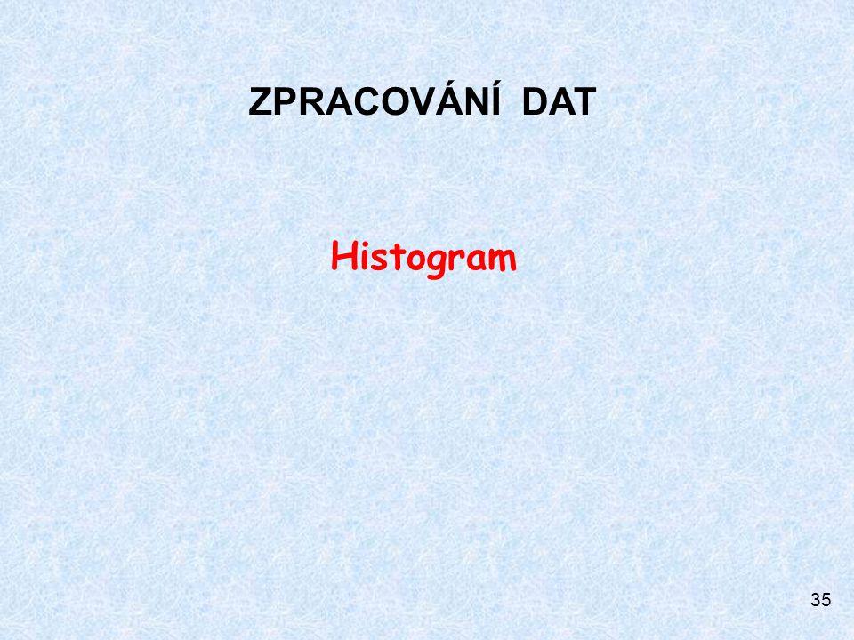 ZPRACOVÁNÍ DAT Histogram