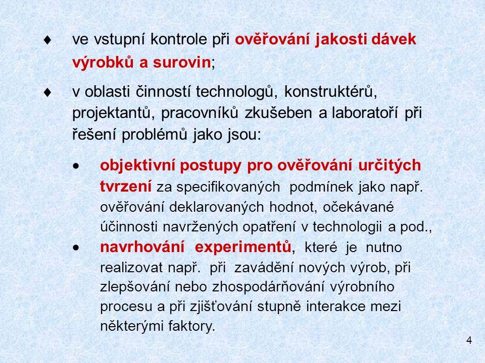 ve vstupní kontrole při ověřování jakosti dávek výrobků a surovin;
