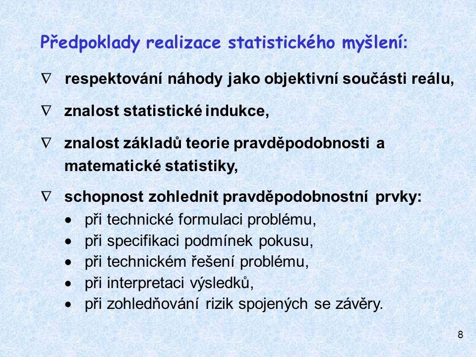 Předpoklady realizace statistického myšlení: