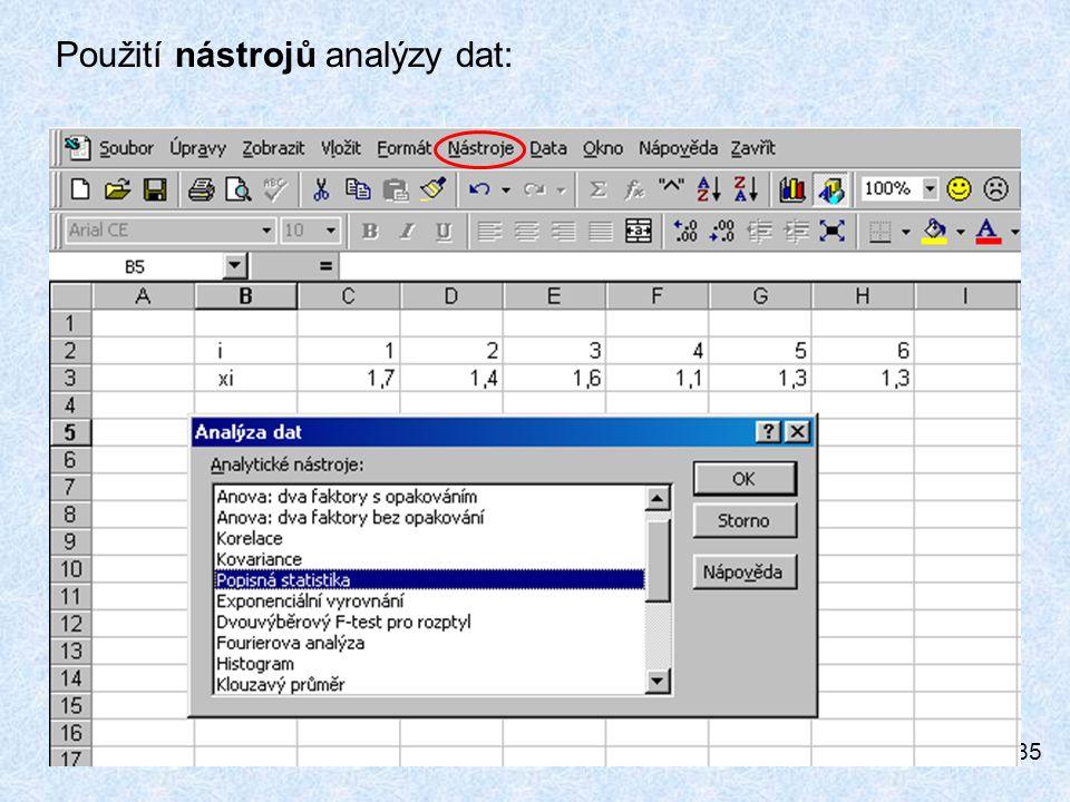 Použití nástrojů analýzy dat: