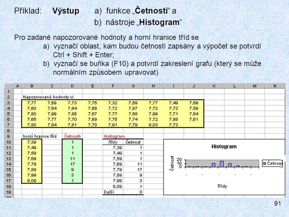 """Příklad: Výstup a) funkce """"Četnosti a b) nástroje """"Histogram"""