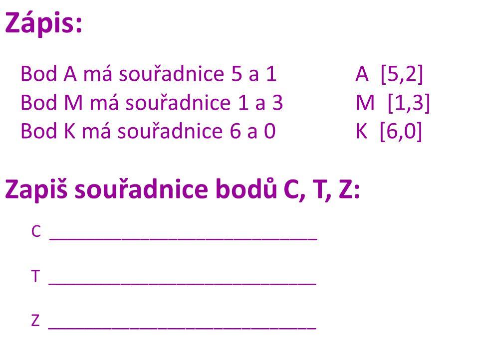 Zápis: Zapiš souřadnice bodů C, T, Z: