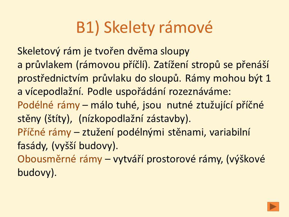 B1) Skelety rámové