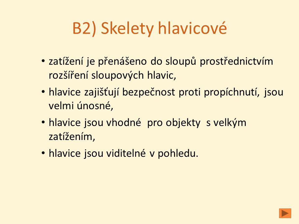 B2) Skelety hlavicové zatížení je přenášeno do sloupů prostřednictvím rozšíření sloupových hlavic,