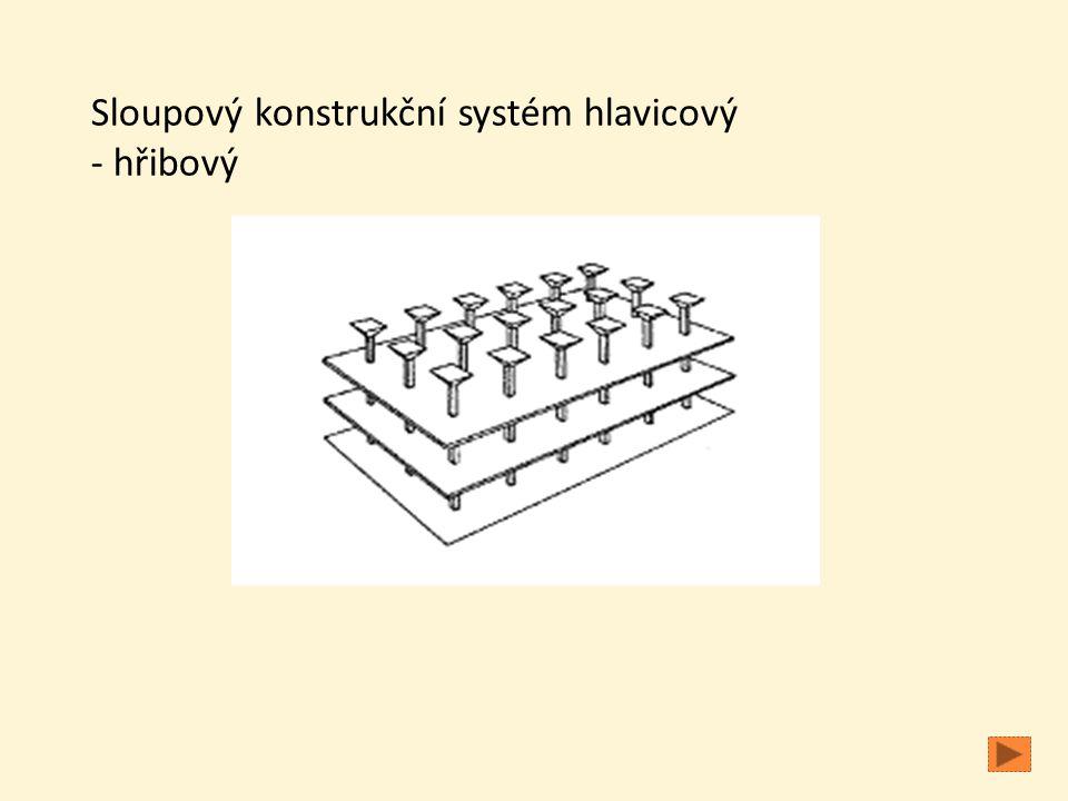 Sloupový konstrukční systém hlavicový