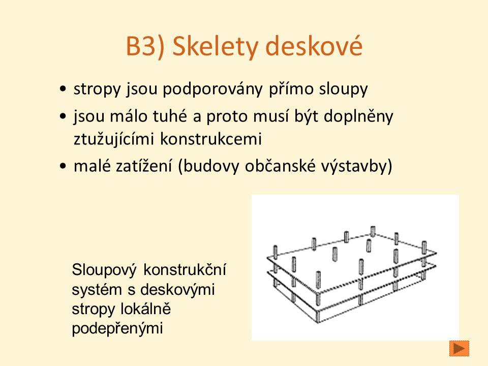 B3) Skelety deskové stropy jsou podporovány přímo sloupy