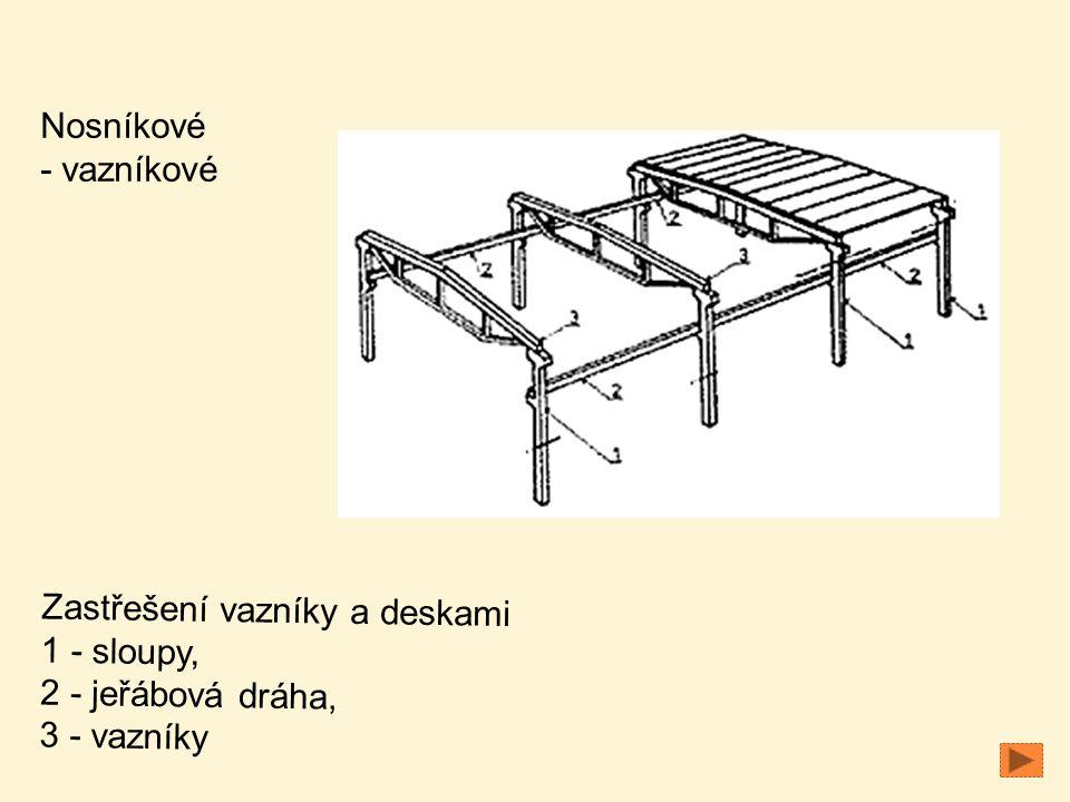 Nosníkové - vazníkové Zastřešení vazníky a deskami 1 - sloupy, 2 - jeřábová dráha, 3 - vazníky