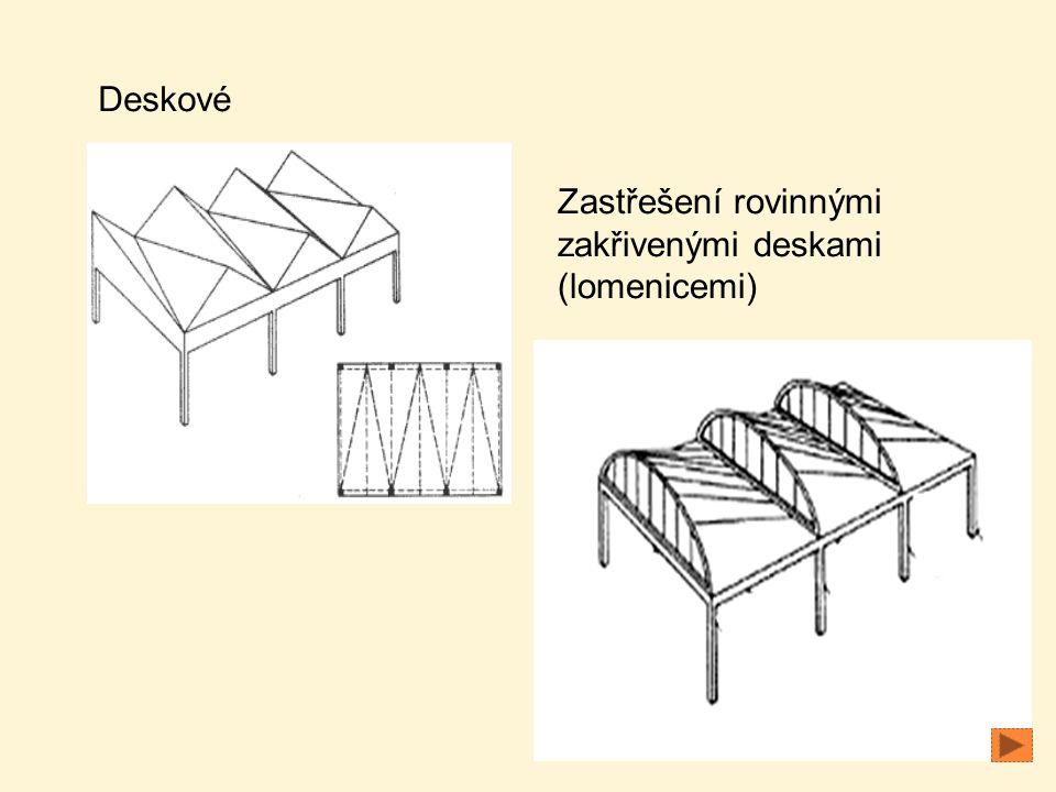 Deskové Zastřešení rovinnými zakřivenými deskami (lomenicemi)