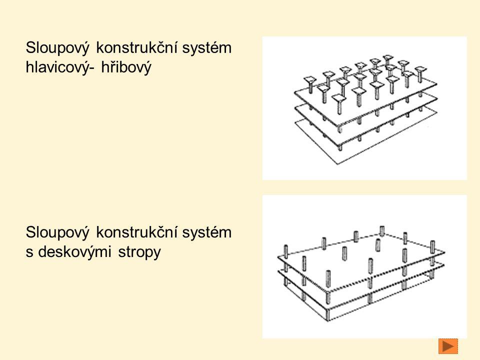 Sloupový konstrukční systém