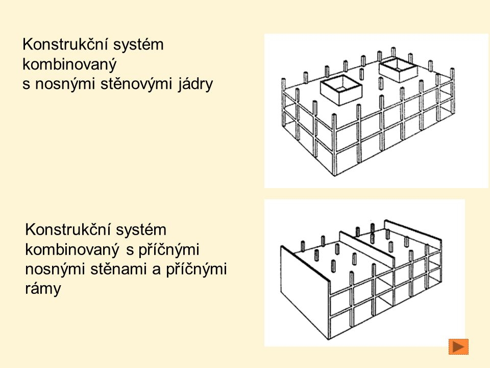 Konstrukční systém kombinovaný. s nosnými stěnovými jádry. Konstrukční systém. kombinovaný s příčnými.