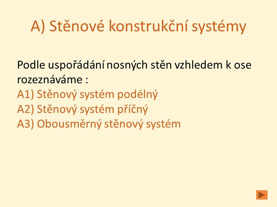A) Stěnové konstrukční systémy
