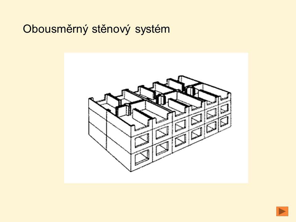 Obousměrný stěnový systém