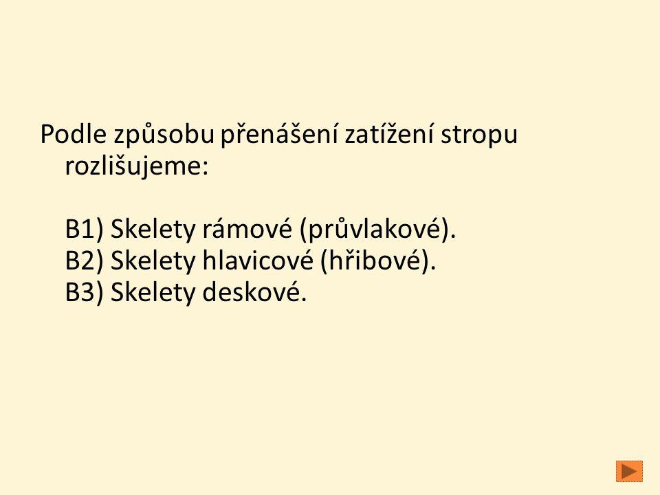 Podle způsobu přenášení zatížení stropu rozlišujeme: