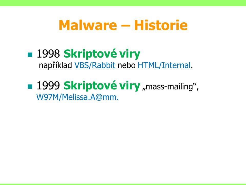 Malware – Historie 1998 Skriptové viry například VBS/Rabbit nebo HTML/Internal.