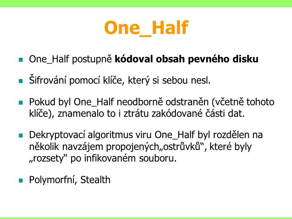 One_Half One_Half postupně kódoval obsah pevného disku