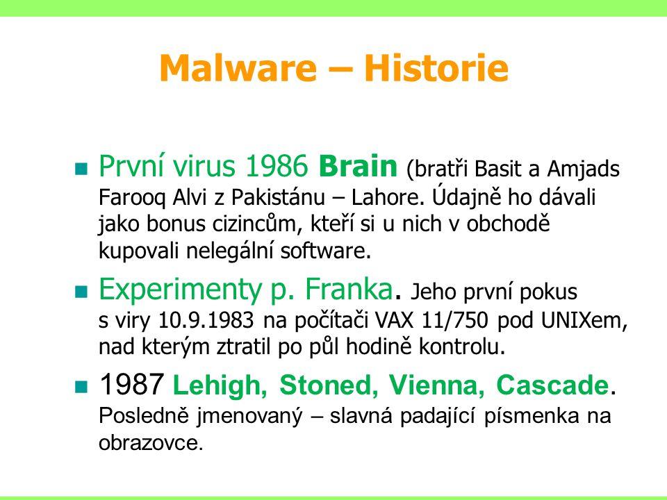 Malware – Historie