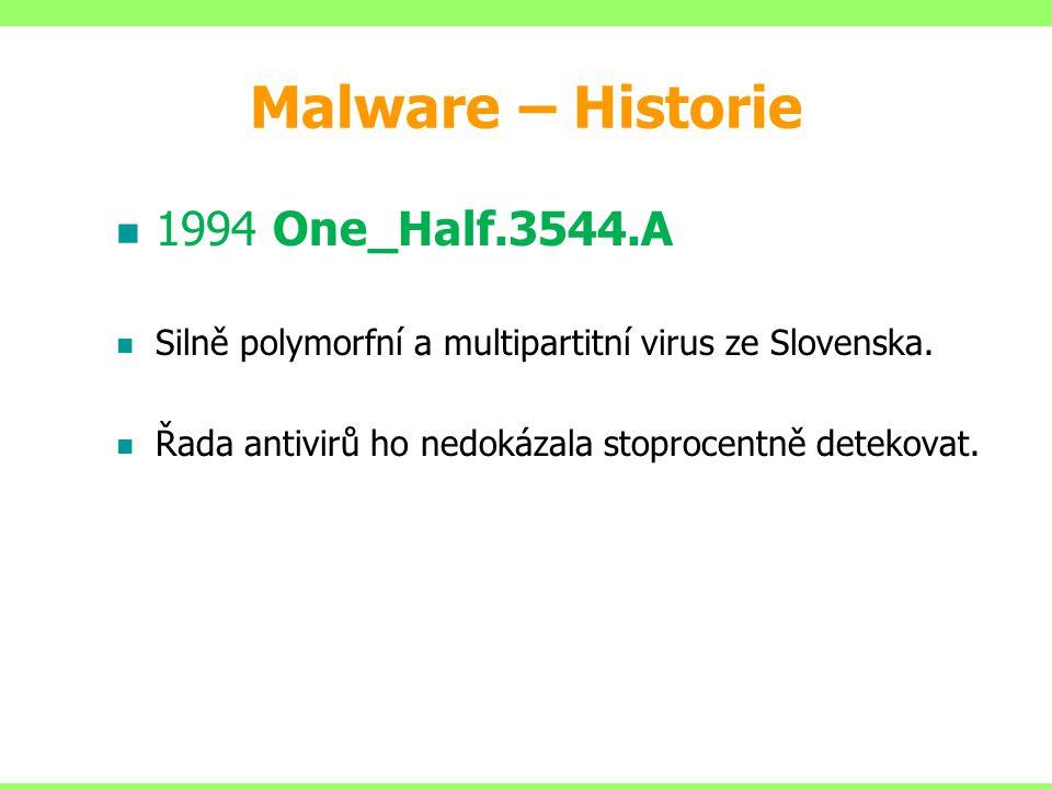 Malware – Historie 1994 One_Half.3544.A