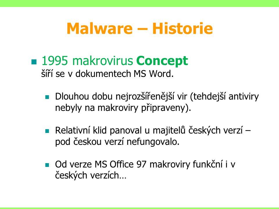 Malware – Historie 1995 makrovirus Concept šíří se v dokumentech MS Word.