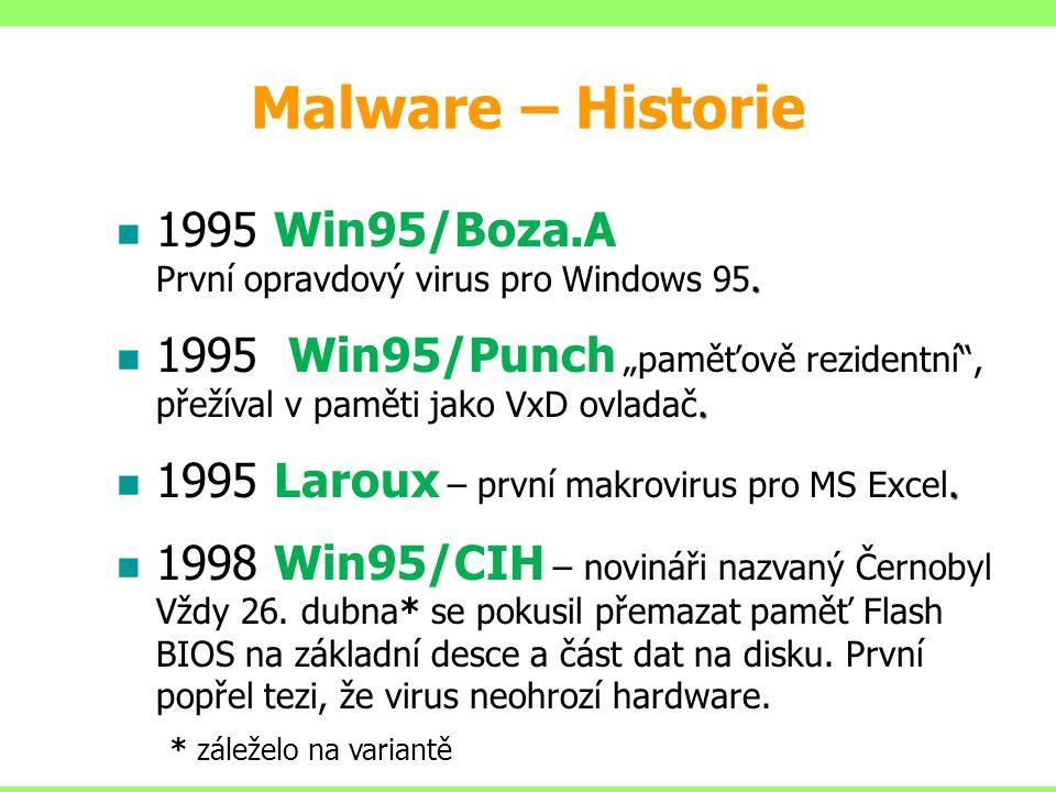 Malware – Historie 1995 Win95/Boza.A První opravdový virus pro Windows 95.
