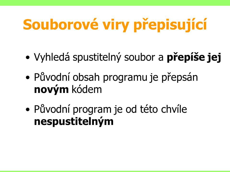 Souborové viry přepisující