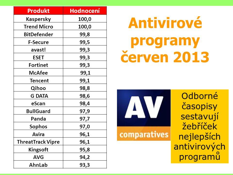 Antivirové programy červen 2013