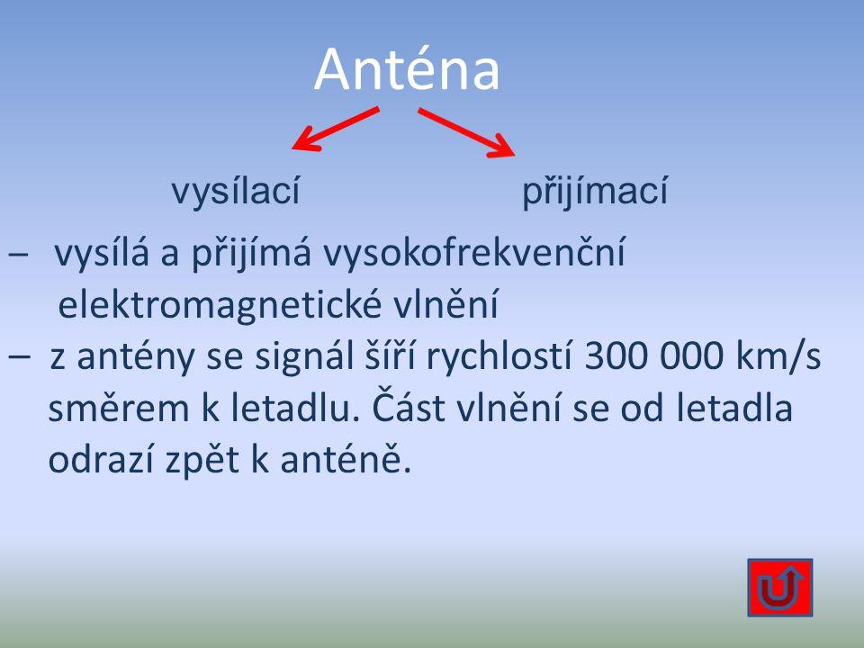 Anténa elektromagnetické vlnění