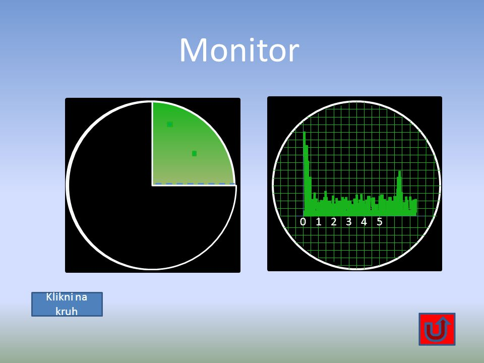 Monitor 1 2 3 4 5 Klikni na kruh