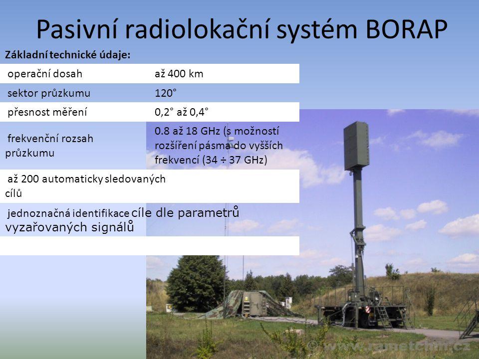 Pasivní radiolokační systém BORAP