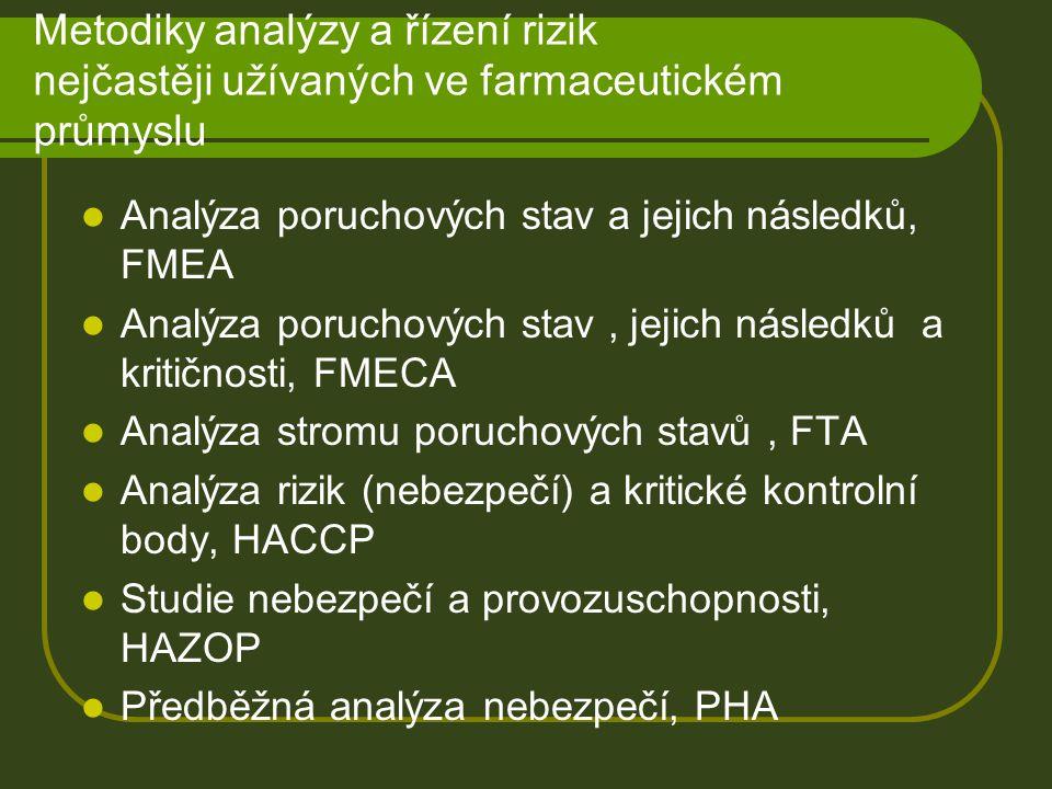 Metodiky analýzy a řízení rizik nejčastěji užívaných ve farmaceutickém průmyslu