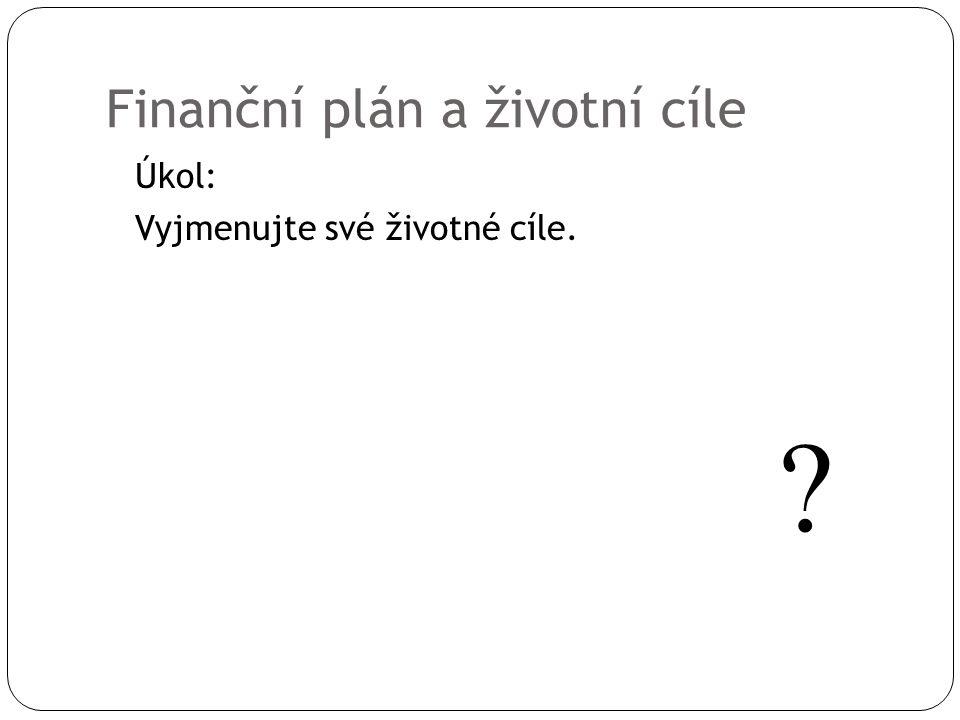 Finanční plán a životní cíle