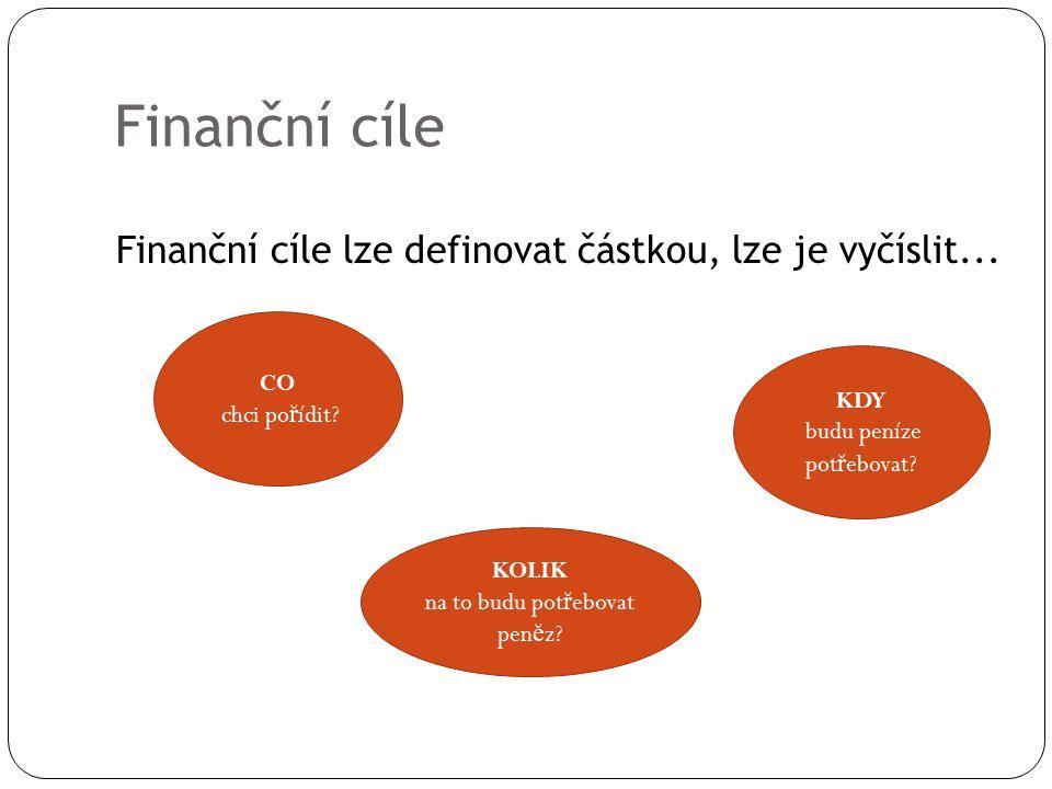 Finanční cíle Finanční cíle lze definovat částkou, lze je vyčíslit...