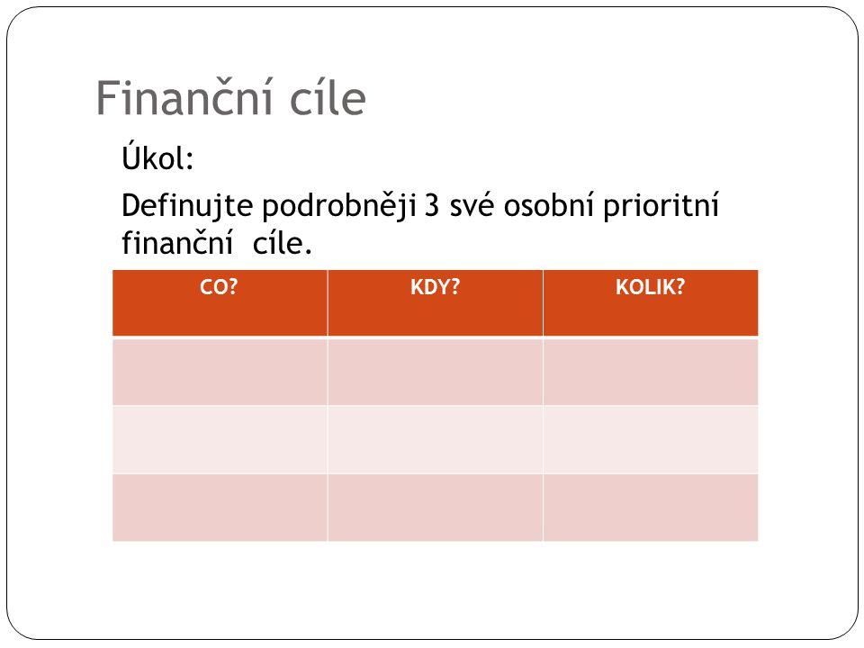 Finanční cíle Úkol: Definujte podrobněji 3 své osobní prioritní finanční cíle. CO KDY KOLIK