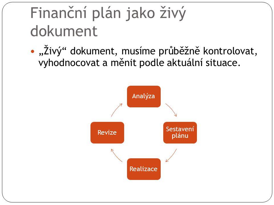 Finanční plán jako živý dokument