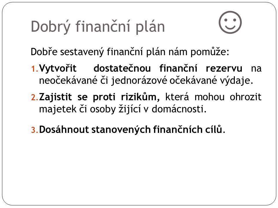 Dobrý finanční plán ☺ Dobře sestavený finanční plán nám pomůže: