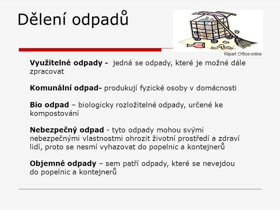 Dělení odpadů Klipart Office online. Využitelné odpady - jedná se odpady, které je možné dále zpracovat.
